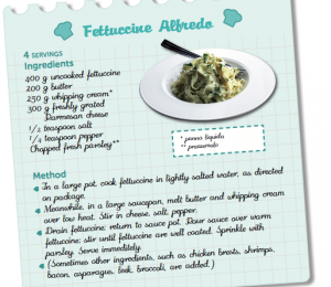 Recipe Fettuccine Alfredo